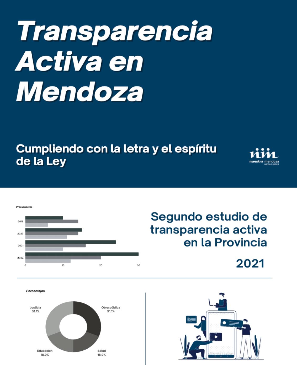 Presentación del Informe de Transparencia Activa 2021