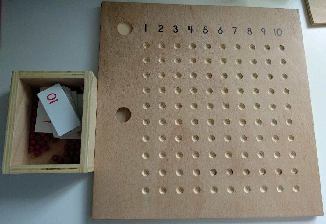 La Tabla de la Multiplicación Montessori