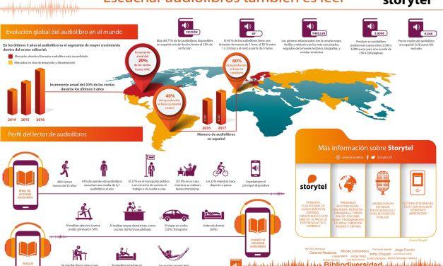 Aumenta la oferta de audiolibros en español