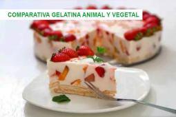 Comparativa entre gelatinas animal y vegetal