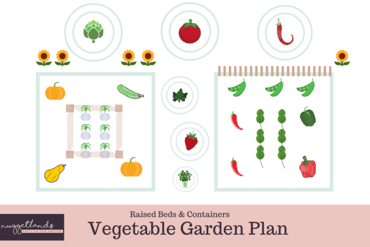 Vegetable Garden Plan Printable