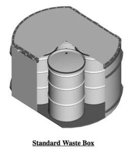 WIPP standard waste box
