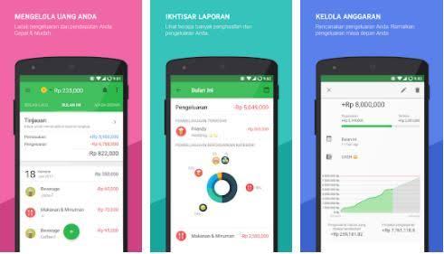Belajar Menghemat, Ini Dia 8 Aplikasi untuk Mengelola Keuangan dengan Baik - Aplikasi Keuangan