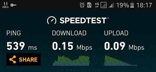 Freedom Postpaid Indosat Ooredoo IM3 Mengecewakan - Kecepatan Internet Freedom Postpaid IM3 Mengecewakan