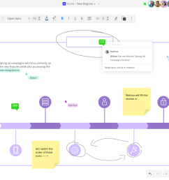 online diagramming meets team collaboration cacoo users collaborate and comment on a diagram [ 1351 x 938 Pixel ]