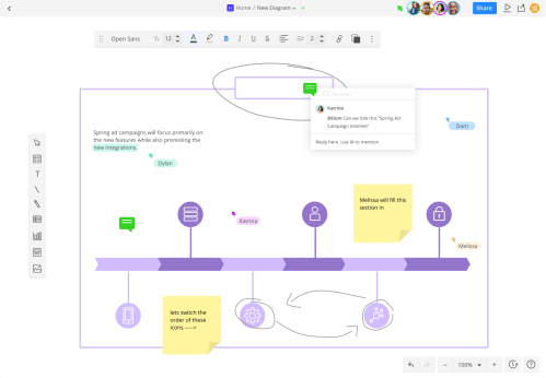 small resolution of online diagramming meets team collaboration cacoo users collaborate and comment on a diagram