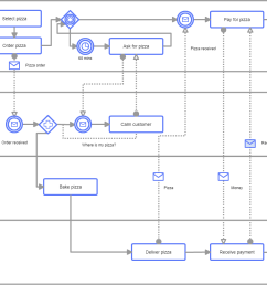 new diagram templates available in cacoo  [ 1414 x 879 Pixel ]