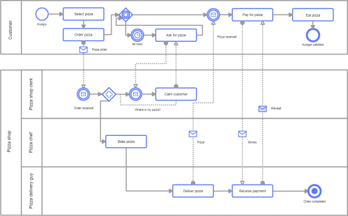 small resolution of new diagram templates available in cacoo