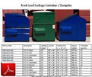Iron Container Frontload Container Specs