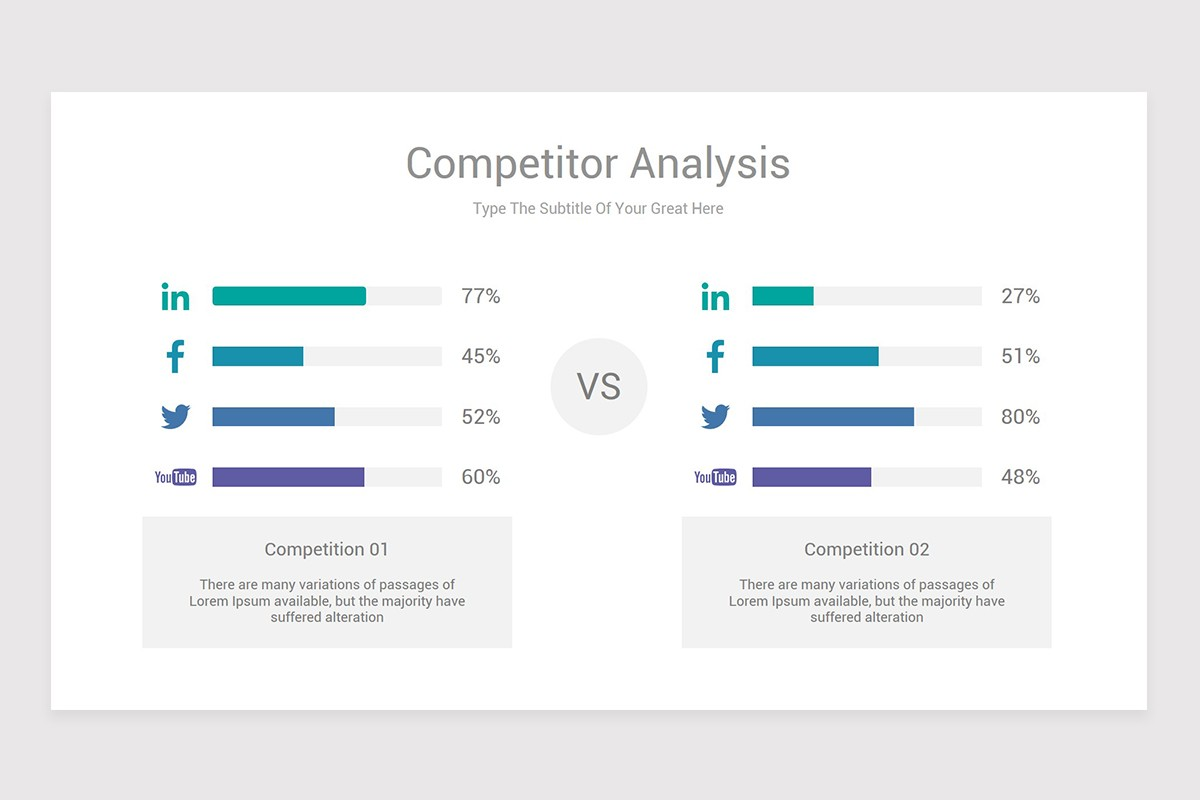 Investigate the marketplace and figure out what it takes to achieve top rankings and conversions top seo keywords (keywords bringing … Competitor Analysis Google Slides Presentation Template Nulivo Market