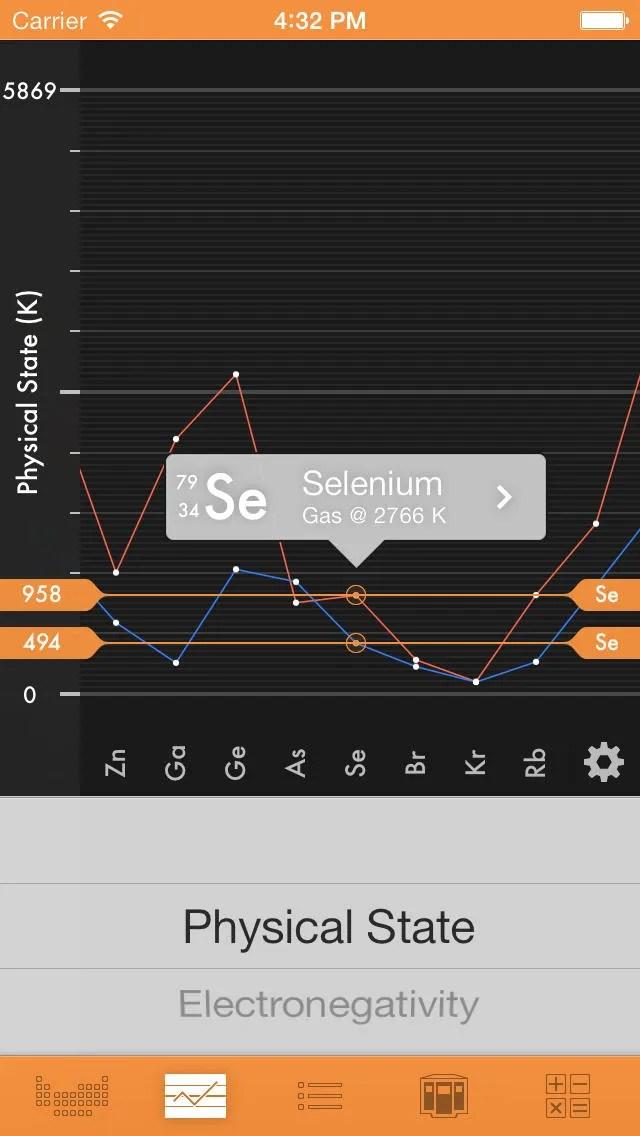 Periodic table app ios images periodic table and sample with periodic table ipa app ios free download elemints periodic table ipa app ios free download flavorsomefo urtaz Images