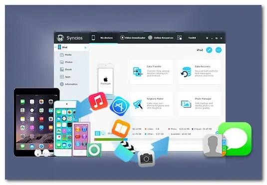 Anvsoft SynciOS Pro App Ios Free Download