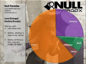 Orange or Purple Audience: Null Paradox
