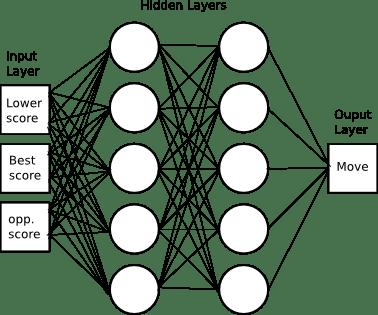 Diagram Creator Online Diagram Architecture Wiring Diagram