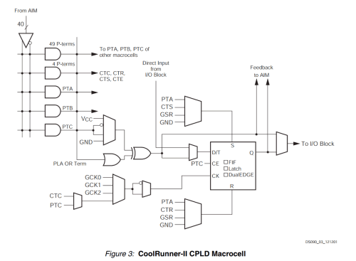 small resolution of getting started with fpga