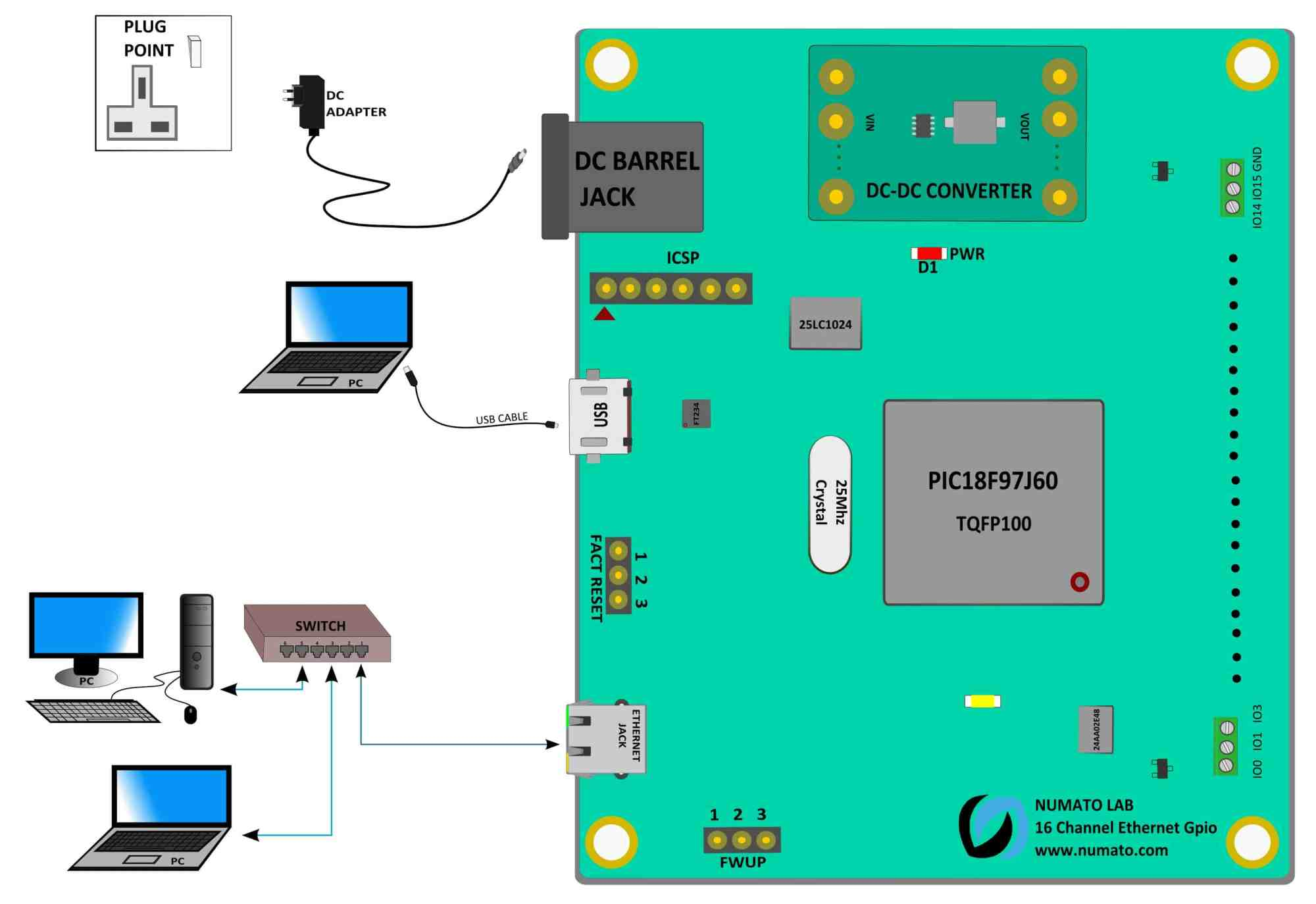 hight resolution of above image shows basic connection diagram that can be used in most of the situations use a straight through ethernet cable for communication when