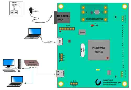 small resolution of above image shows basic connection diagram that can be used in most of the situations use a straight through ethernet cable for communication when