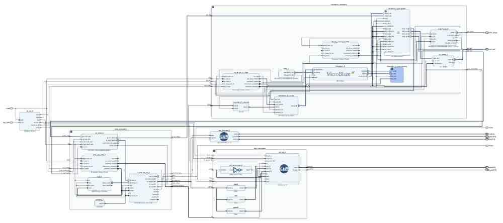 medium resolution of complete elaborated vivado block diagram for simple hdmi vga framebuffer design click for better resolution