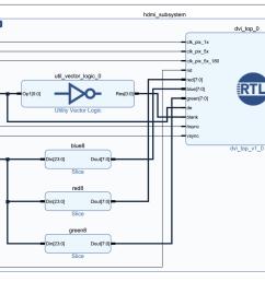 hdmi subsystem [ 1501 x 905 Pixel ]
