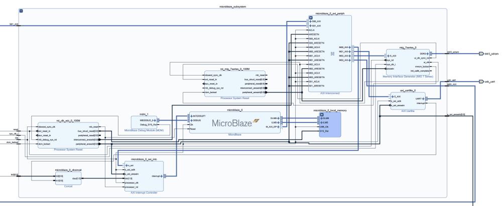 medium resolution of microblaze subsystem