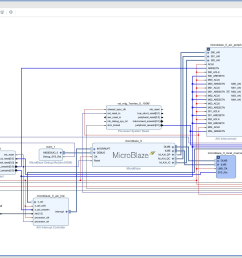 now click run connection automation and confirm that the final block diagram looks like this  [ 1920 x 1042 Pixel ]