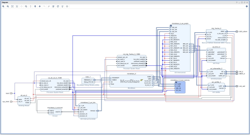 small resolution of now click run connection automation and confirm that the final block diagram looks like this