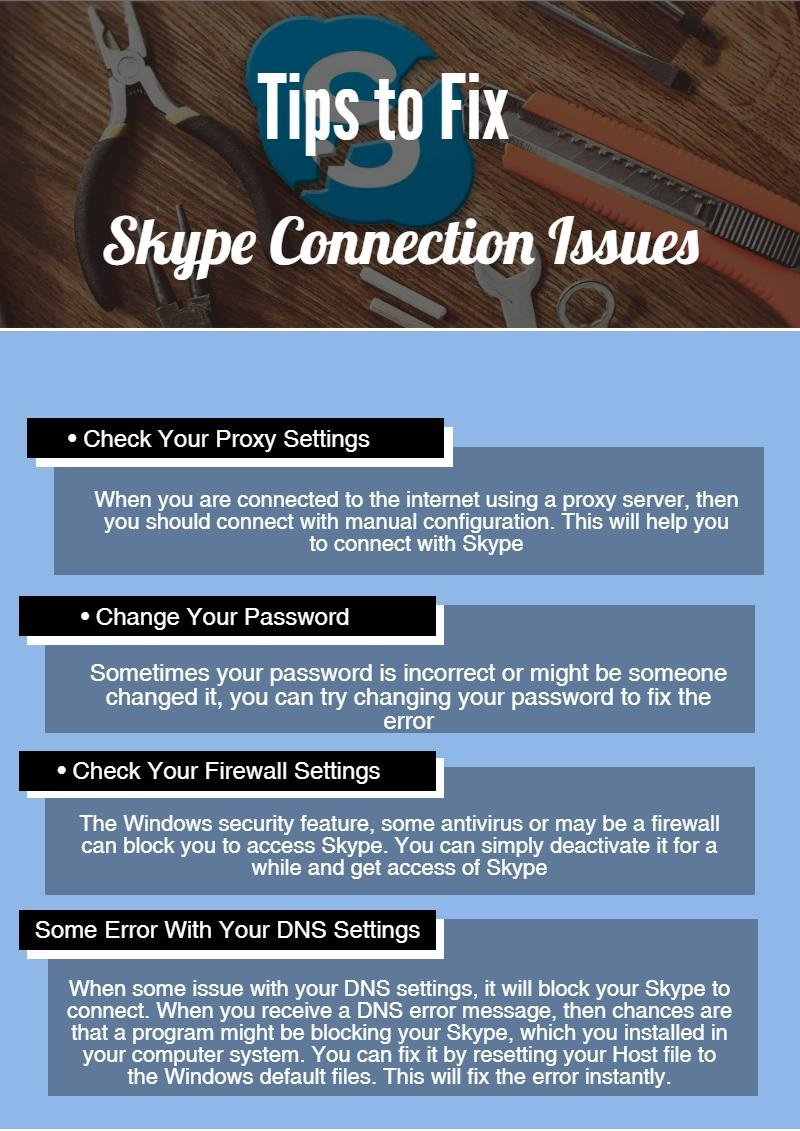 Sorry We Couldn't Connect To Skype : sorry, couldn't, connect, skype, Skype, Connection, Issues, 1-8OO-364-5285