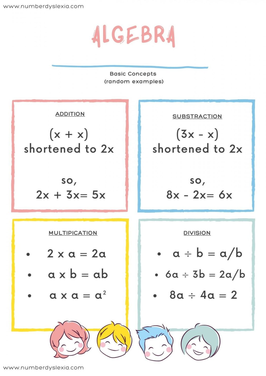 free printable algebra common core standards basic concepts chart pdf