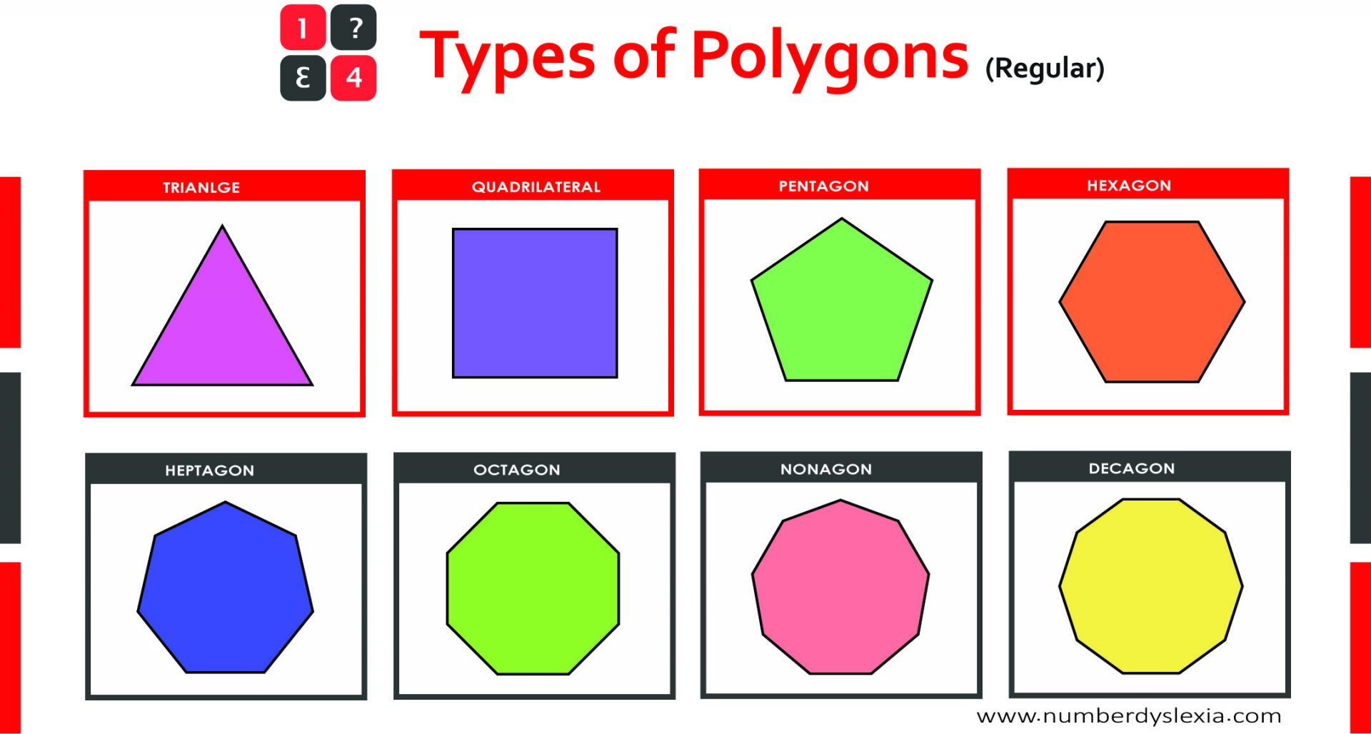 free printable polygons name classification types worksheet chart pdf