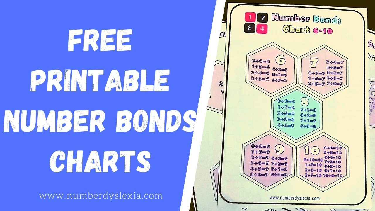 small resolution of Free Printable Number Bonds Charts 1-5