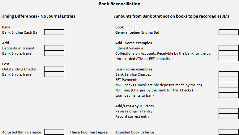 Bank Rec Example