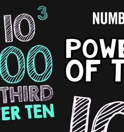 Powers of 10 Song   5th Grade Exponents Video   Nmmberock [ 738 x 1280 Pixel ]