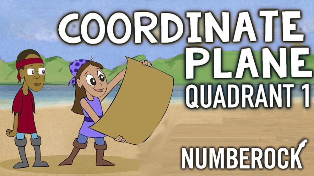 medium resolution of Coordinate Plane Song   1st Quadrant Video \u0026 Activities by NUMBEROCK