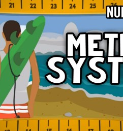NUMBEROCK Metric System Song   3rd Grade- 4th Grade Measurement [ 720 x 1280 Pixel ]
