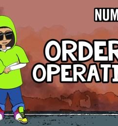 Order of Operations Activities: PEMDAS Video [ 720 x 1280 Pixel ]