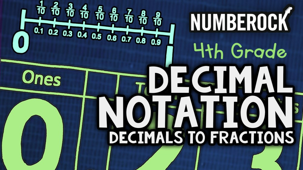 medium resolution of Decimals to Fractions Song   Decimal Notation   4th Grade Math Video