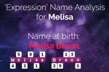 numerologist report by full name