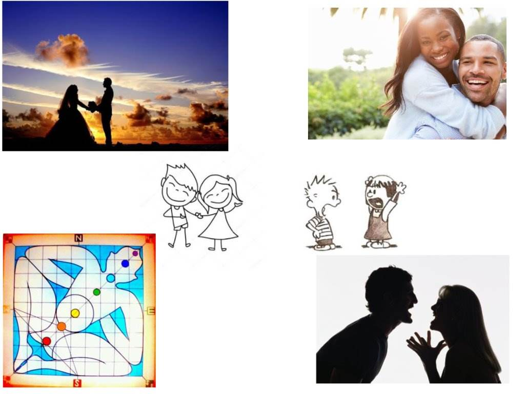 Numerology and Marriage: How Don't Make a Mistake When