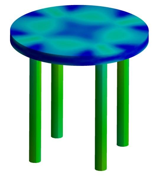 Straight leg table