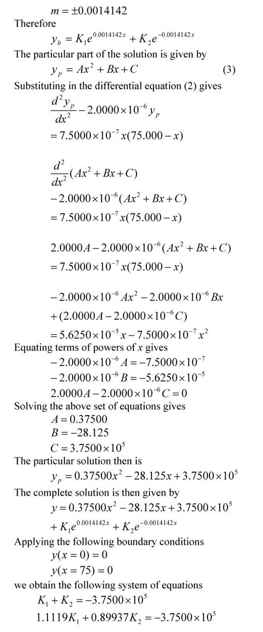 beam deflection – The Numerical Methods Guy