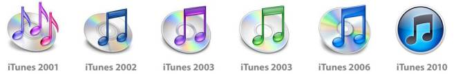iTunes icons over the years