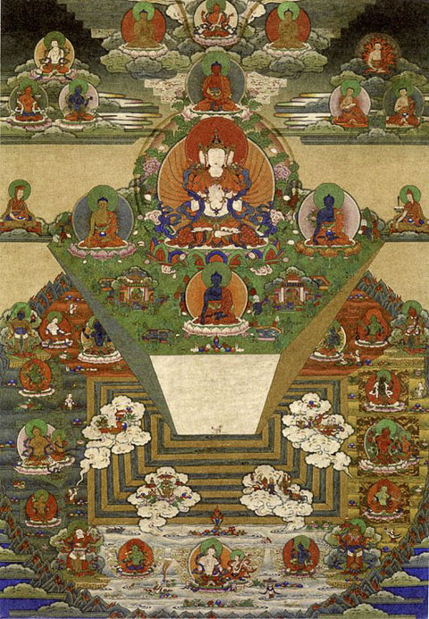 Bhutanese thanka of Mount Meru and the Buddhist universie 19th century