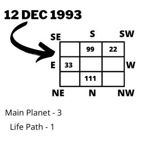 Lo Shu Grid 12 Dec 1993