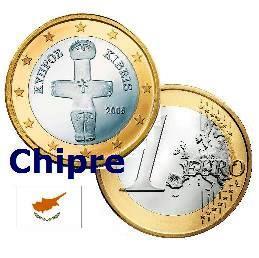 CHIPRE (CYPRUS)