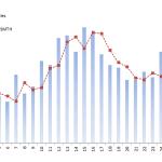 plot-data-sesmth-optimize-on