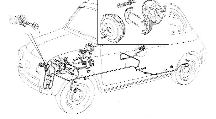 FIAT NUOVA 500: TECNICA (freni)