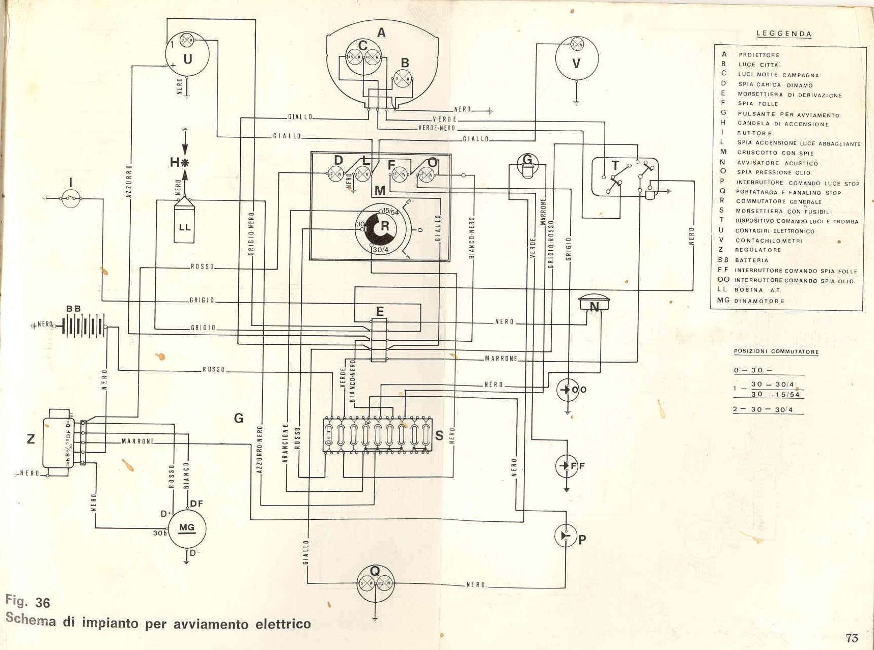 hight resolution of dynastarter wiringnuovofalcone com immagini civile avvelettrico 2 jpg