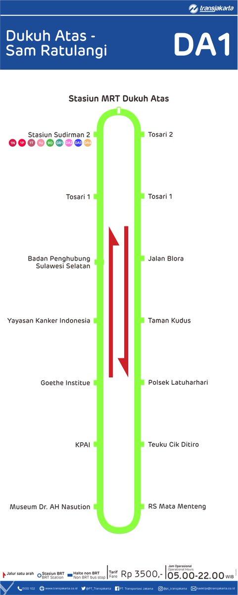 Rute Busway Ke Metro Sunter