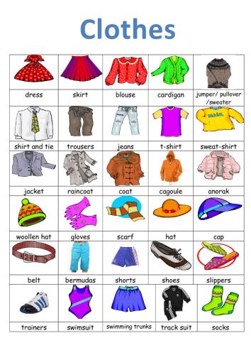 Jenis Jenis Pakaian Dalam Bahasa Inggris : jenis, pakaian, dalam, bahasa, inggris, Latihan, Materi, Clothes, IlmuSosial.id