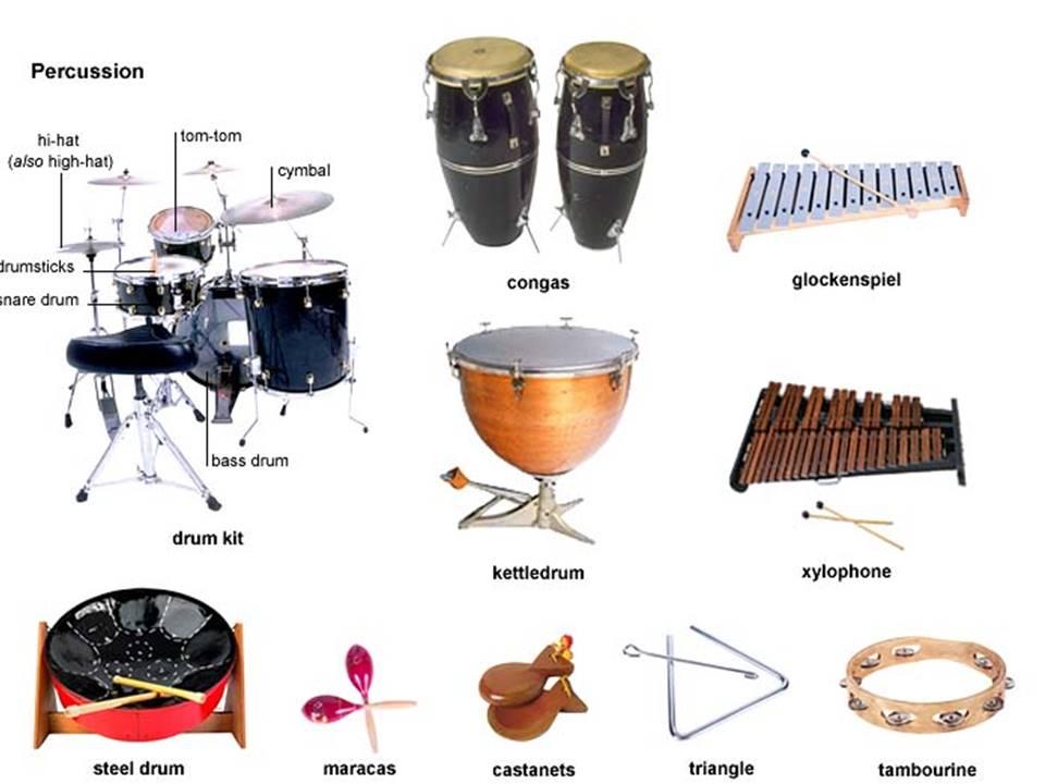 Kumpulan Soal Pelajaran 4 Contoh Alat Musik Ritmis Tradisional Adalah